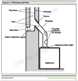 Flue Systems Midtherm Flue Systems Limited